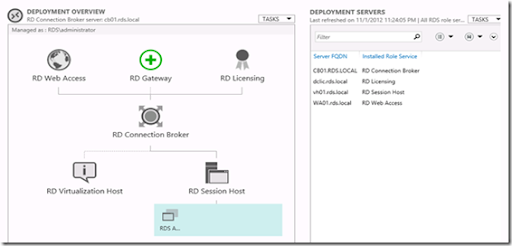 RDS Deployment Overview